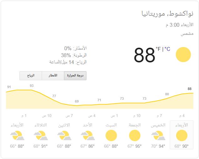 توقعات الطقس بنواكشوط الأسبوع الثاني من مايو 2019